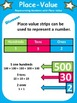 Math in Focus, 2nd Grade (Ch. 1, Lesson 2) - Place Value: Posters