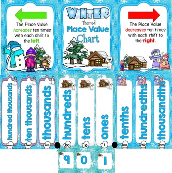 Place Value Charts