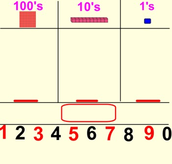 Special Needs Interactive SmartBoard Activity-Place Value