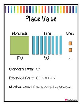Place Value with Models