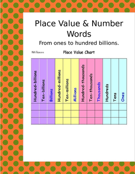 Math: Place Value - 7 pages.  From ones to hundred billions.