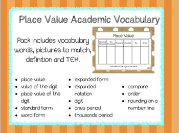 Place Value Academic Vocabulary