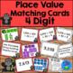 Place Value Activities - 4 Digit