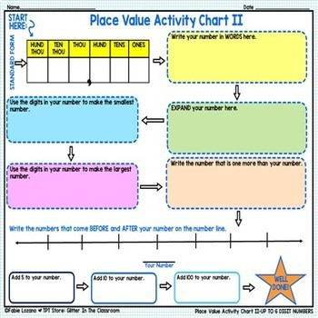 Place Value Activity Chart II - Up To 6 Digits - Freebie