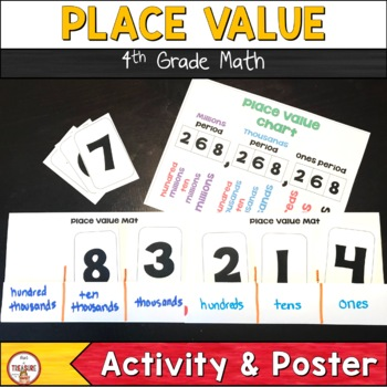 Place Value (Activity, Notebook Entry, and Poster)