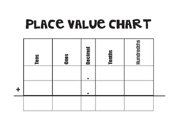 Place Value Addition