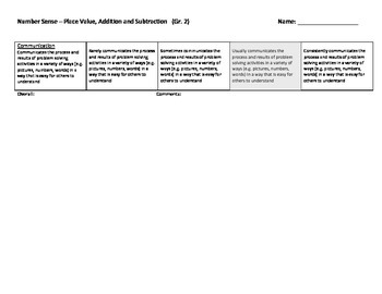 Number Sense - Place Value, Addition and Subtraction Rubric (Gr. 2) - Ontario