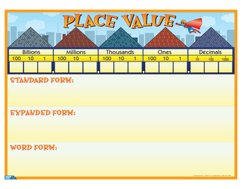 """Place Value Anchor Chart- 18"""" x 23"""""""