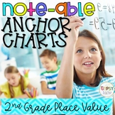 Place Value Anchor Chart 2nd Grade Collection - for your Interactive Notebooks