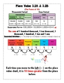Place Value Anchor Chart 3.2A & 3.2B