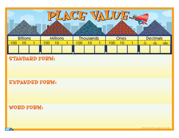 """Place Value Anchor Chart- 8½"""" x 11"""""""