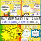 2nd Grade Place Value Anchor Chart Bundle 2.NBT.1, 2.NBT.2