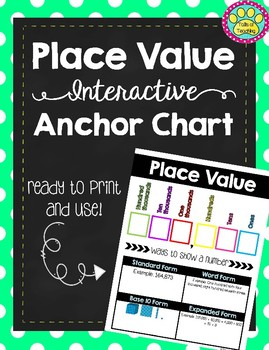 Place Value Anchor Chart Interactive