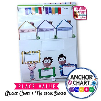 Place Value Anchor Chart Parts and Interactive Notebook