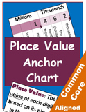 Place Value Anchor Chart and Bulletin Board Kit for Grades 2-5