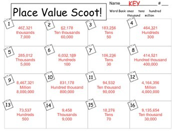 Place Value Anchor Chart and SCOOT!