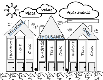 Place Value Apartments