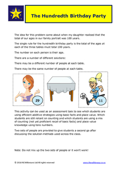 Place Value & Basic Facts: The Hundredth Birthday Party