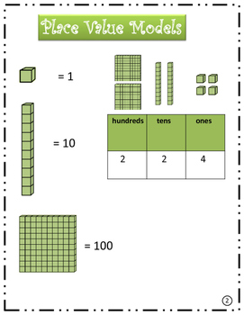 Place Value Blocks 1 to 140 Numbers Worksheets (Colored) :