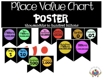 Place Value Board Topper