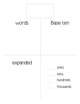 Place Value Box and T-Chart