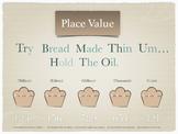 Place Value Bread Mnemonic
