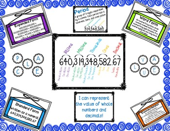 Place Value Bulletin Board