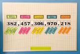 Place Value Bulletin Board Set, Decimals through Billions (Thousandths)