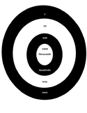 Place Value Bullseye