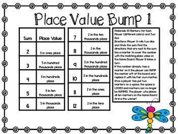 Place Value Bump-Numbers Through Hundred Thousands