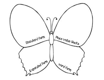 Place Value Butterfly (Standard, Expanded, and word form)