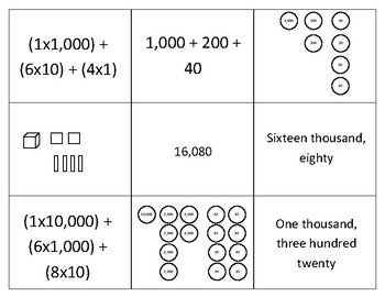 Place Value Card Sort
