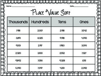 Place Value Sort Task Cards {3.NBT.1}