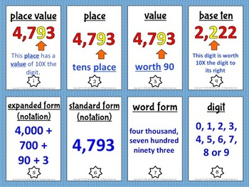 Place Value Vocabulary Trading Card Activities and Posters