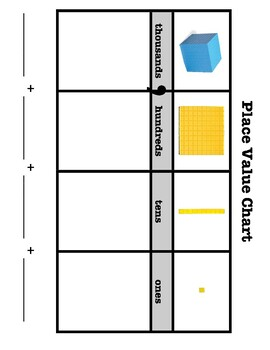 Place Value Cards and mat activity  A4 printable