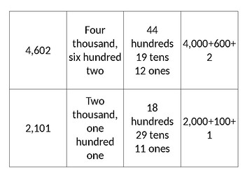 Place Value Number Game Cards- Numbers in Different Forms to 10,000