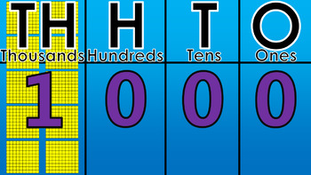 Place Value Chart 0 to 1000 Counting PowerPoint Show