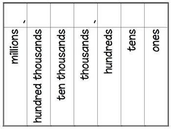place value chart by bear paws teachers pay teachers. Black Bedroom Furniture Sets. Home Design Ideas