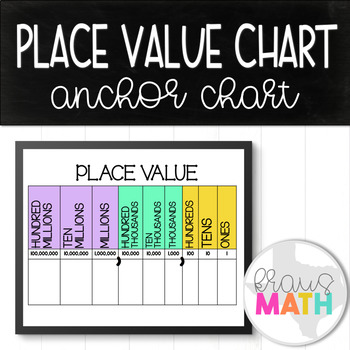 Place Value Chart (Whole Numbers): Anchor Chart/Graphic Or