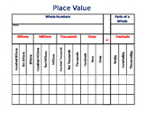 Place Value Chart - Decimals