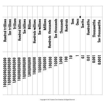 Place Value Chart by Custom Core Creations | Teachers Pay Teachers