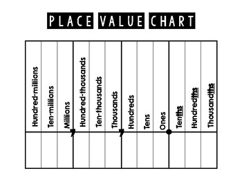 Handy image with place value charts printable