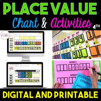 Place Value Chart & Activities Bundle {4th Grade}