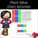 Place Value Chart Activity
