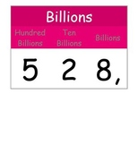 Place Value Chart Banner