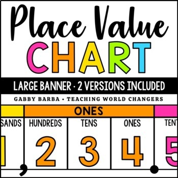 Place Value Chart Poster By Instruct And Inspire Tpt