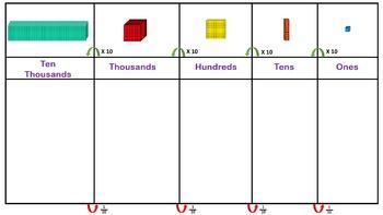 Place Value Chart Base ten Blocks Ten Thousand 10 Model Math Center Editable