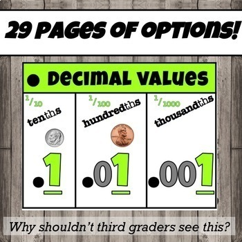 Back to School Math Classroom Decor Place Value Chart Board Topper Poster Banner