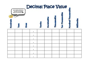 image relating to Decimal Place Value Charts Printable named Desired destination Charge Chart With Decimals Worksheets Training