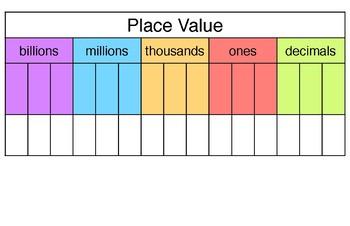 Place Value Chart: Decimals to Billions